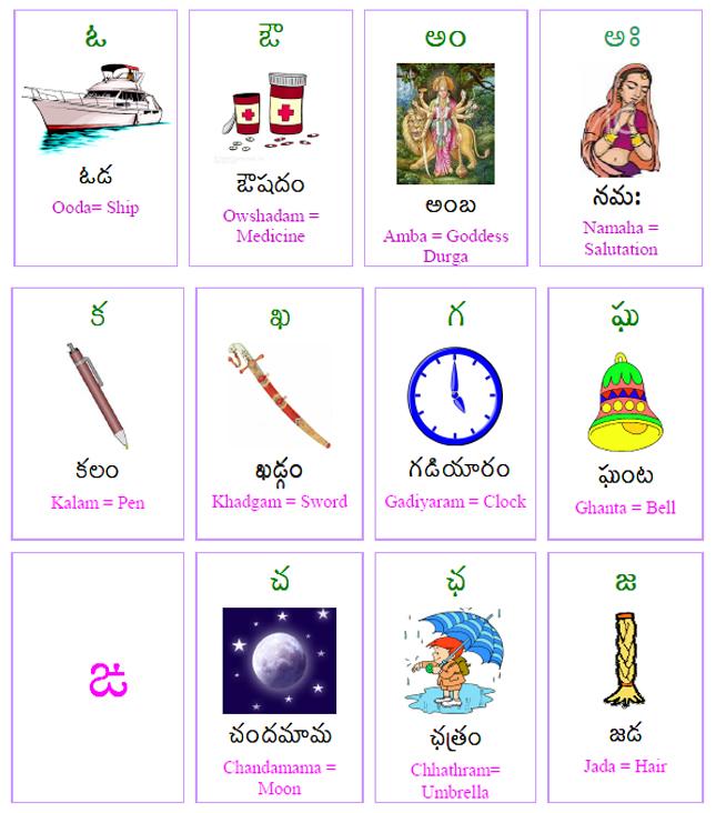 Telugu Aksharalu Worksheets on Telugu Alphabets