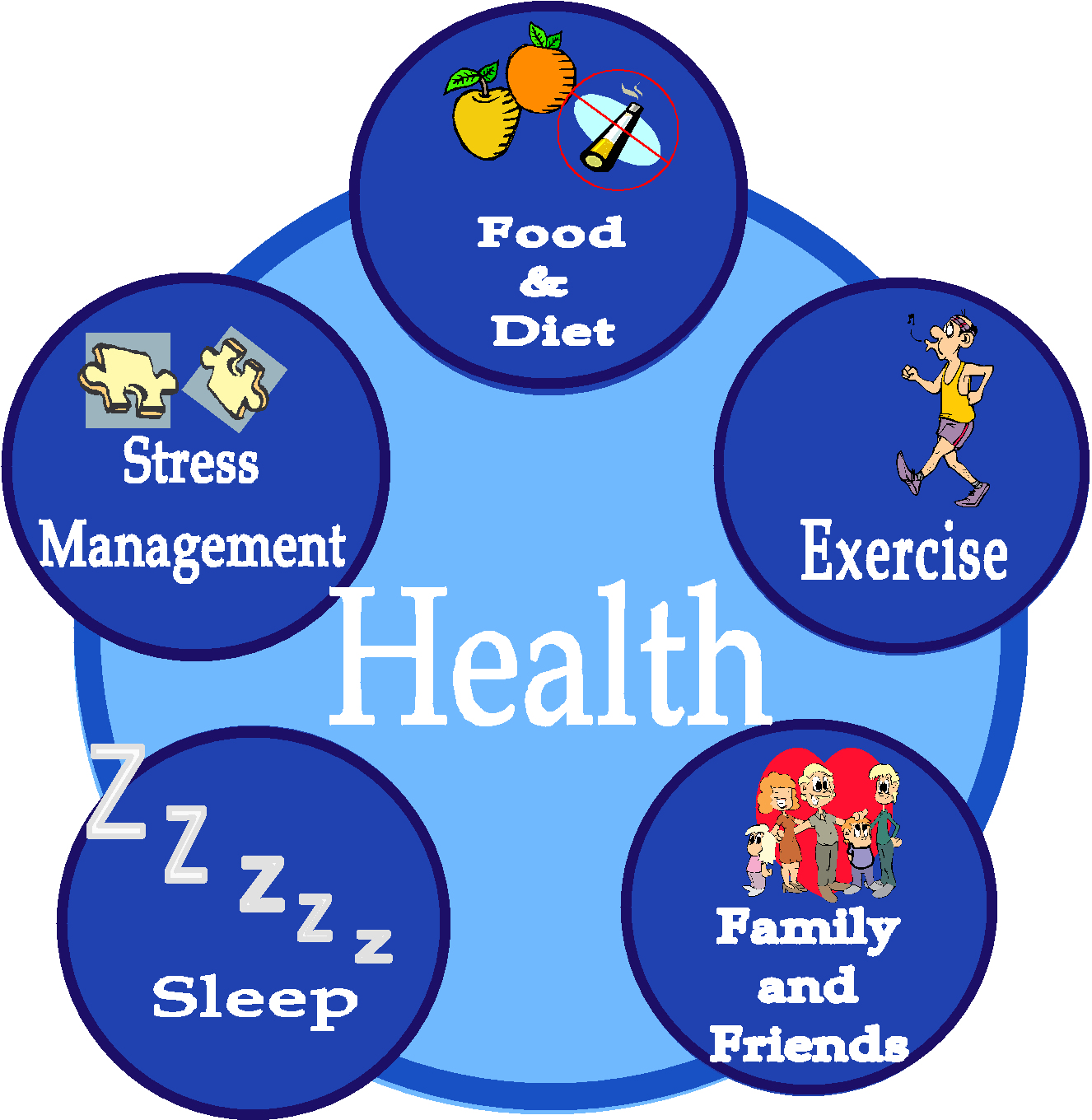 health is better than wealth They are better served with a well running machine of support behind the scenes  time ,wealth and health are the three sides of the triangle without any of them .