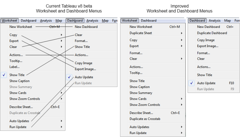 Tableau Friction Tv8  Worksheet and Dashboard Menu Improvements