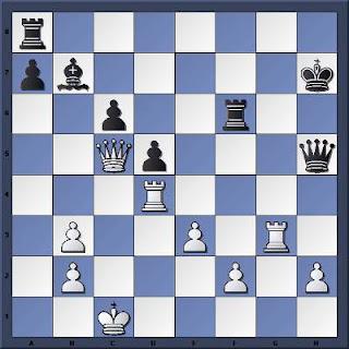 Echecs à Caen : la position après 28...Txf6