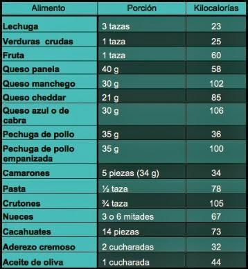 Dieta de la luna tabla aporte cal rico ingredientes de la - Ensaladas con pocas calorias ...