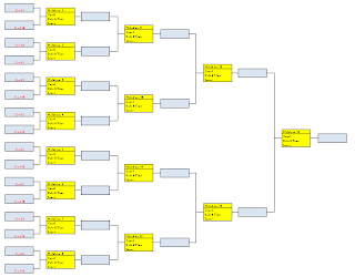 table tennis tournament template - free easy to use excel templates