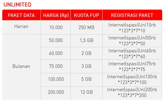 Paket Internet Unlimited Smartfren Lengkap dengan Cara Daftar