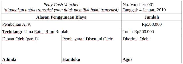 Sistem Voucher Pada Kas Kecil Anugerah Dino