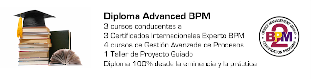 http://www.bpm-latam.org/diploma-advanced-bpm