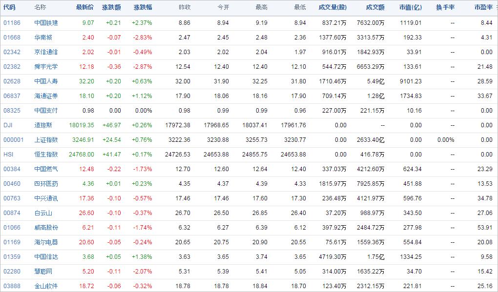 中国株コバンザメ投資ウォッチ銘柄watch20150217