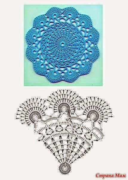 Patrón de Carpeta circular tejida con ganchillo