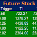 Most active future and option calls for 19 Aug 2015