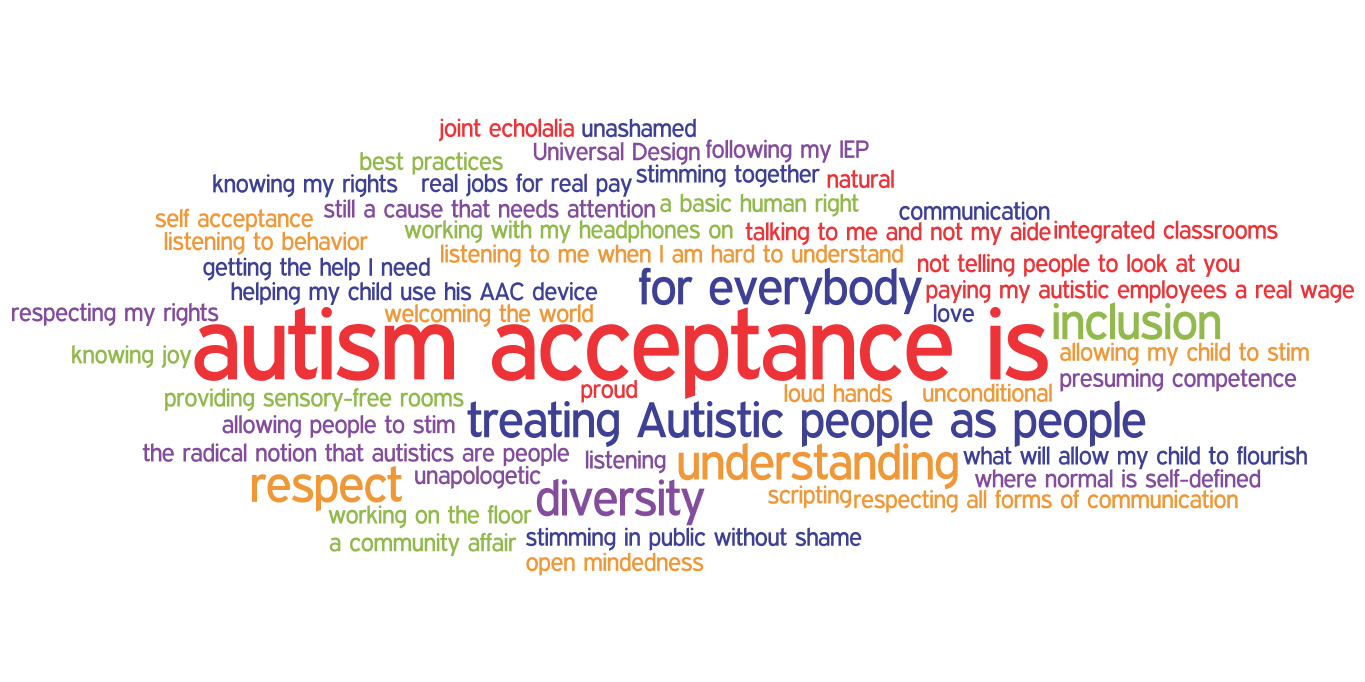 autism spectrum disorder asd and its effects on the learning development of children Kidsmatter was developed by mental health professionals and education and childcare staff in response to the high rates of school-age children with mental health difficulties and the problems they face getting help it is is a partnership between education and health sectors and is funded by the australian government and.
