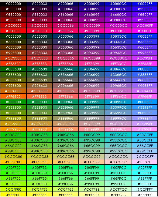 Металлочерепица коды цветов