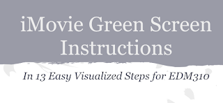 Green Screen Instructions for Mac