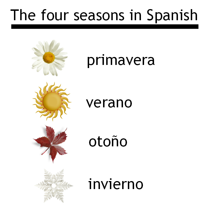The four seasons in Spanish. Visit www.soeasyspanish.com
