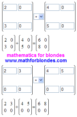 Matrix in mathematics. Decision of child's task a matrix method. Addition of matrices. Mathematics For Blondes.