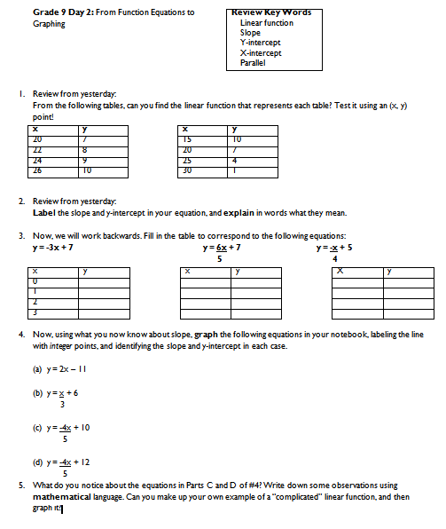 I Hope This Old Train Breaks Down Strategies for Making Math – Writing Equations of Lines Worksheet