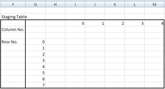 Excel Vba Column Number In Table