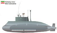 Nahang Class Submarine