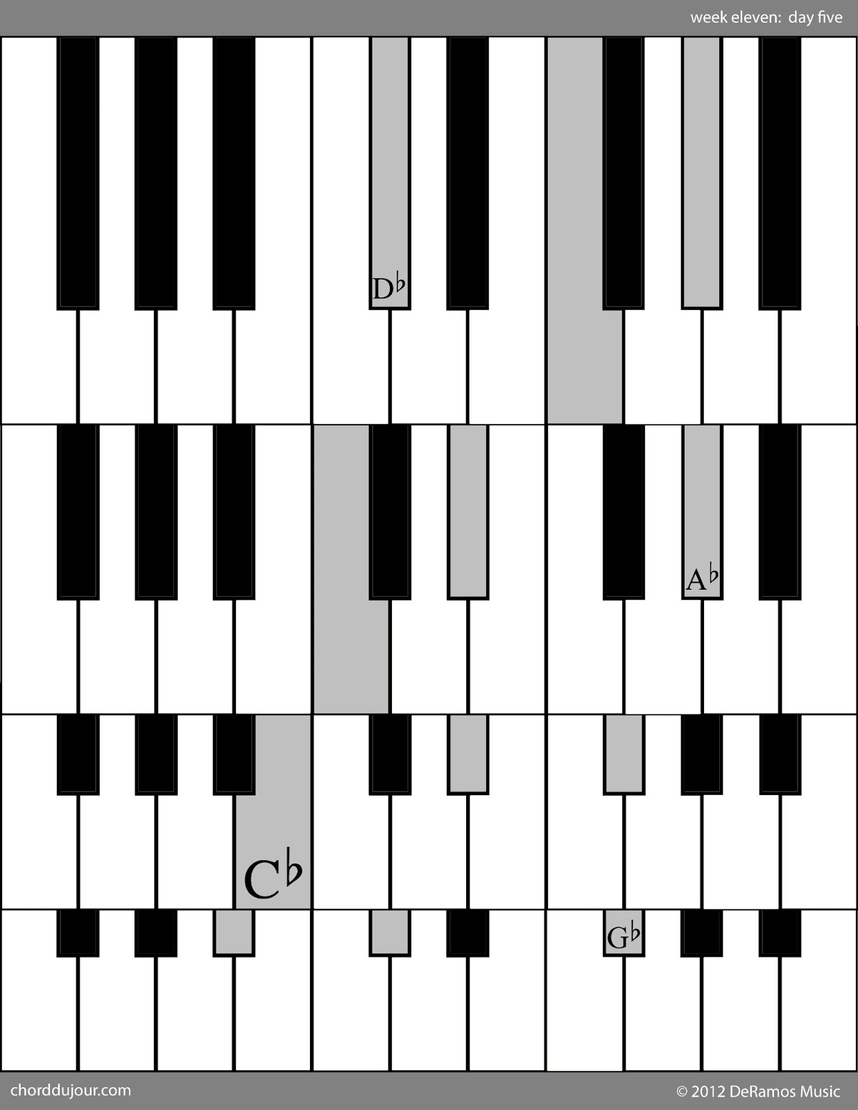 Chord du jour february 2013 four chords for guitar keyboard hexwebz Gallery