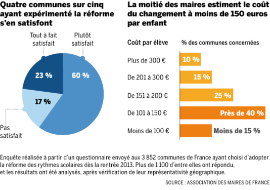 www.lamontagne  Infos locales  MALEMORT (19360)  73.100 euros en plus