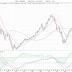 Swedbank + Robur = Sant!