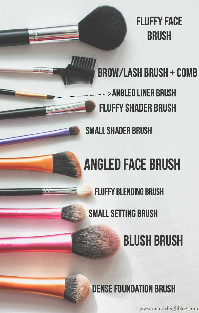 Basic makeup brushes mac