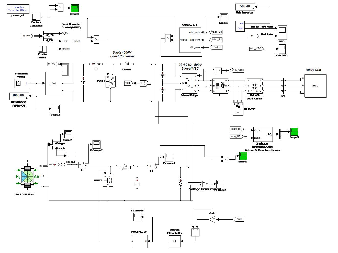 power system matlab thesis Home / matlab / power system / power distribution network reconfiguration sale  use coupon code ft-50ju contact at admin@free-thesiscom for any inquiry.