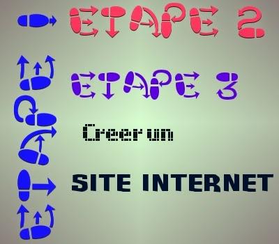 Comment Créer un Site Internet en 3 étapes Simples