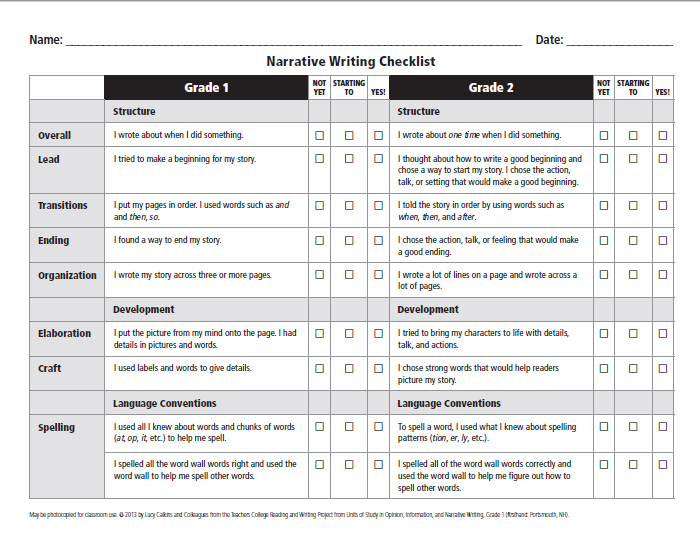 essay conventions checklist The following checklist will help you proofread helps organize common essay planning/writing tasks simpler and far less frustrating for peer editing form.