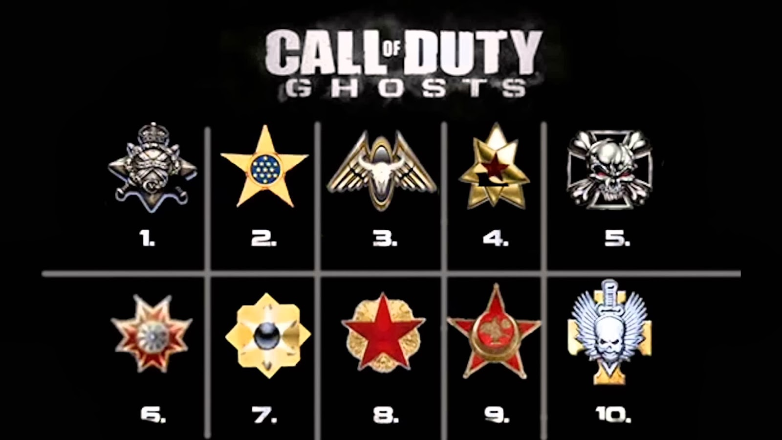 call of duty ghosts prestige hack for xbox 360 and ps3