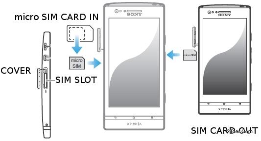 Open Cover Slot Insert Remove micro SIM Card Sony Xperia P LT22i