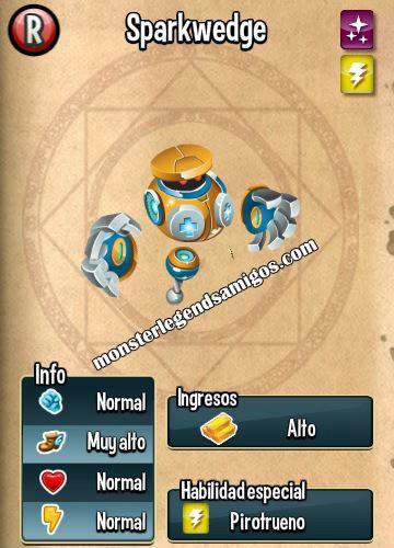 imagen de las caracteristicas del monstruo sparkwedge