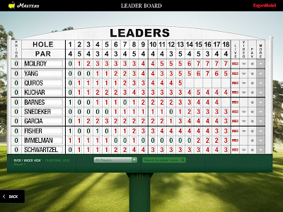 US Masters iPad app - scoreboard