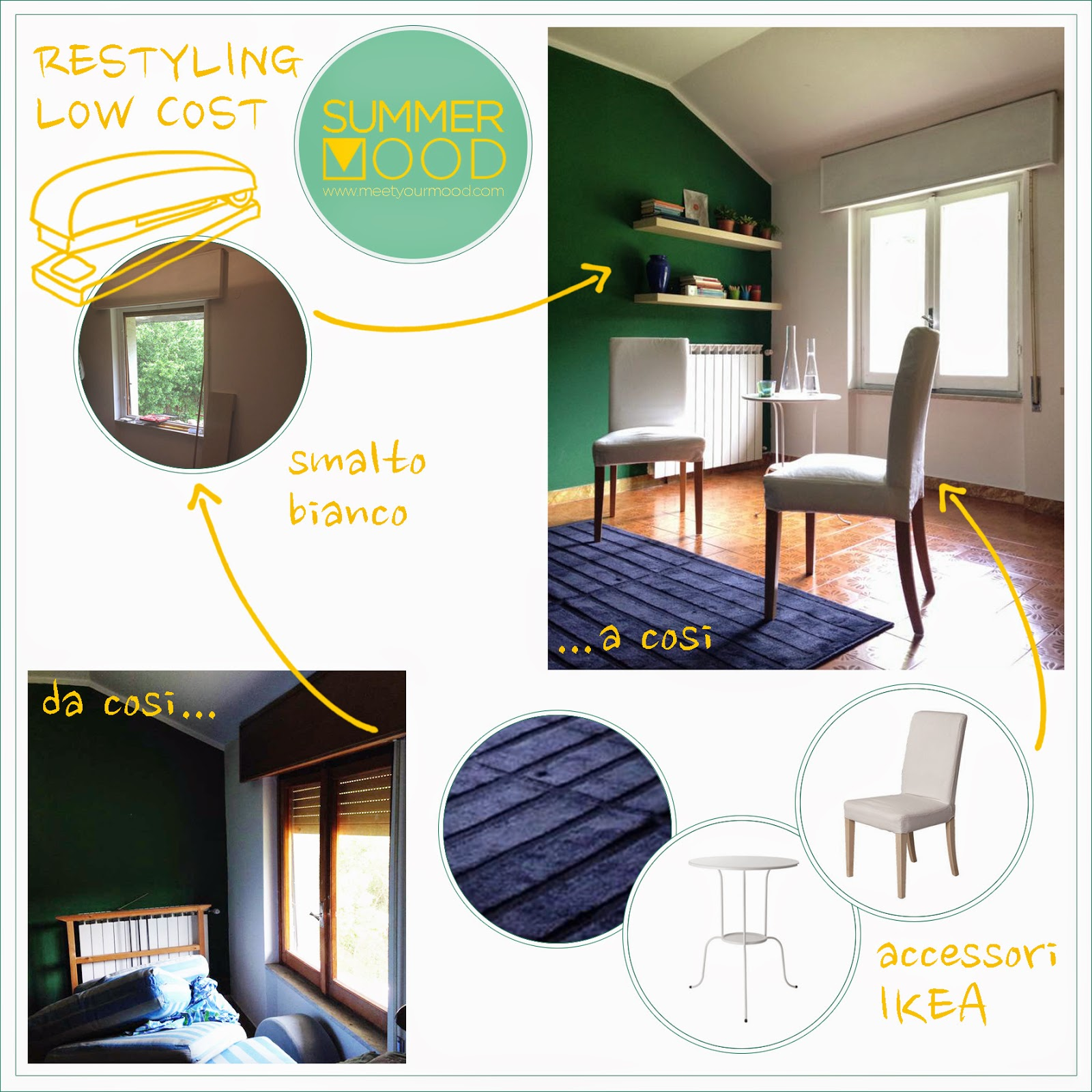 Restyling low cost un mood meetyourmood - Cornici a giorno ikea ...