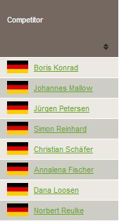 2013-German-Open-Memory-Championship-Competitor-List