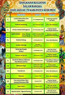 Kirab Budaya Jalan Kaki, Start dan Finish di Alun-alun Kebumen