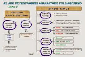 http://www.stintaxi.com/uploads/1/3/1/0/13100858/a2b-anakalypseis-diaf-v2.1.pdf