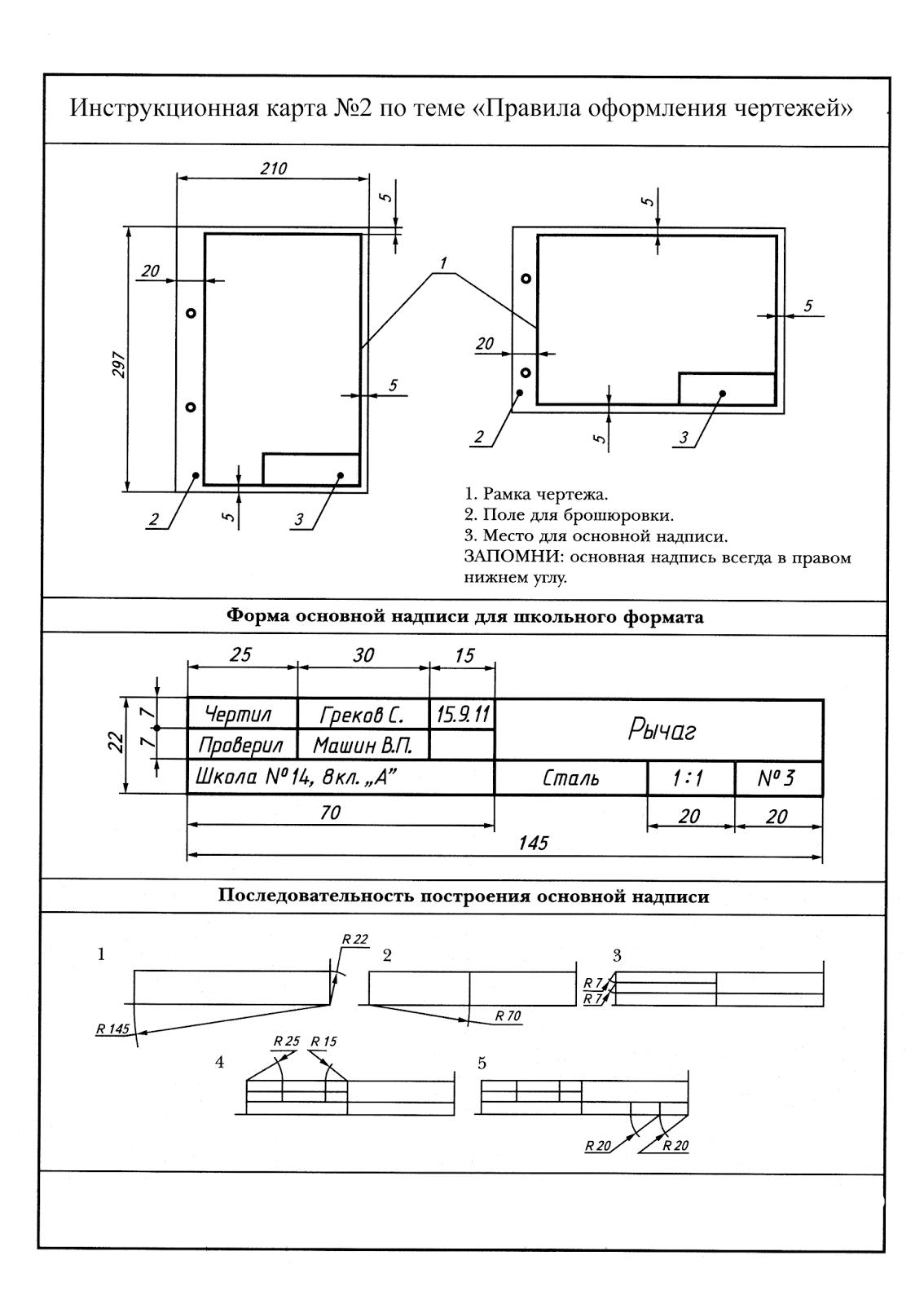 инструкционно технологические карты стрижек