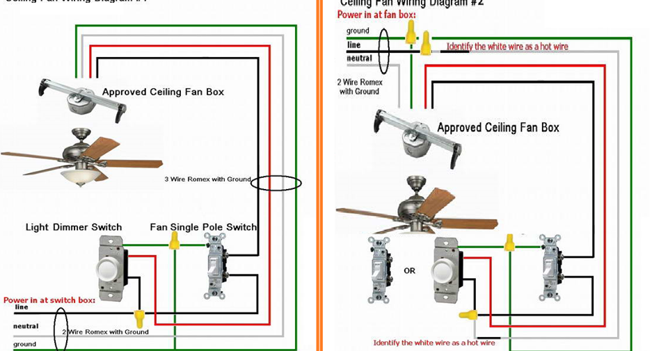 Electrical Wiring Diagram For A Ceiling Fan : Electrical engineering world ceiling fan wiring diagram