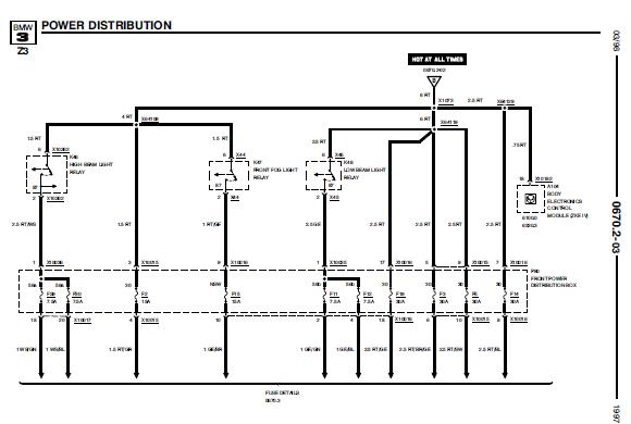 BMW_Z3Roadster_1997_WiringDiagrams 1999 bmw z3 wiring diagram 1999 wiring diagrams instruction 2000 328I at n-0.co