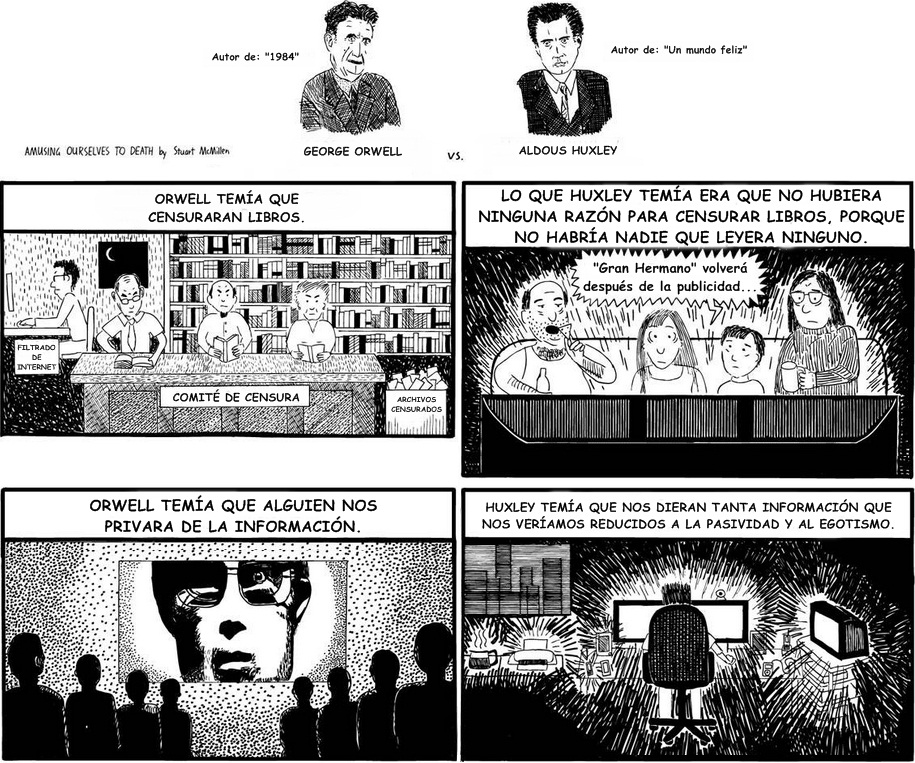 an analysis of social control in 1984 by george orwell and brave new world by aldous huxley Brave new world is a dystopian novel by english author aldous huxley  published in 1932, it  by this time, huxley had already established himself as a  writer and social satirist  george orwell believed that brave new world must  have been partly derived  in 1984, orwell added, people are controlled by  inflicting pain.