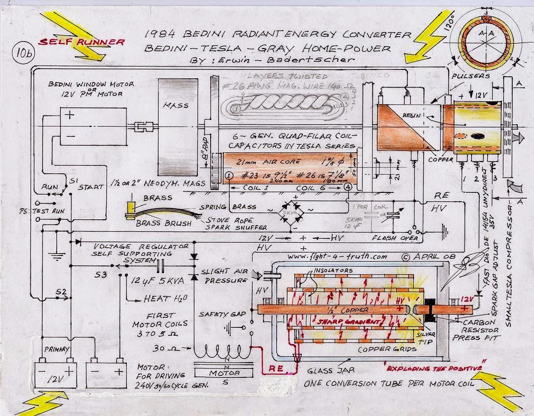 Bedini Radiant Energy Converter