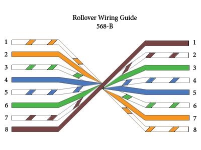 Rolr  B Crossover Wiring Diagram on