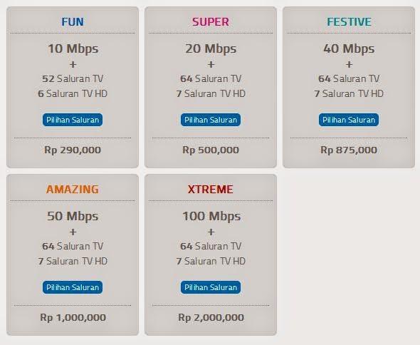 Paket Internet Innovate Super Cepat 100 Mbps Murah Duo Play TV Kabel