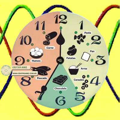 En este taller, aprenderás a calcular tus ciclos diarios y anuales, optimizando los momentos propicios para realizar cambios y comenzar proyectos con plenitud energética. Una herramienta de apoyo para mejorar tu calidad de vida.