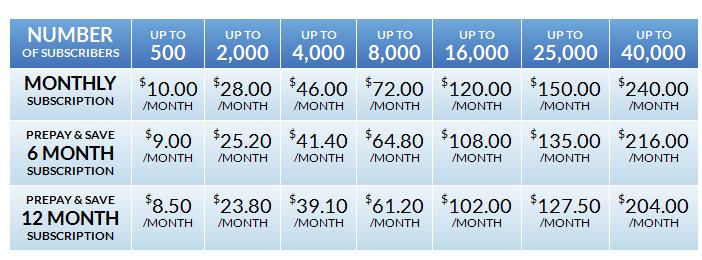 price-vertical-response
