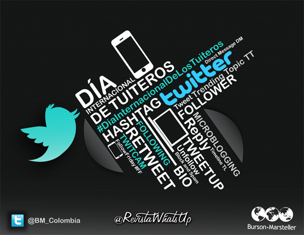 Día-Internacional-Tuitero-Feliz-cumpleaños-Twitter-mundo-Trending-Topic-hashtag-Jack-Dorsey