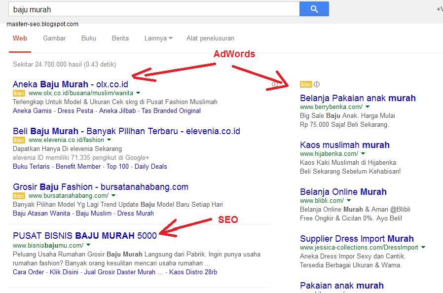 SEO dan Google AdWords