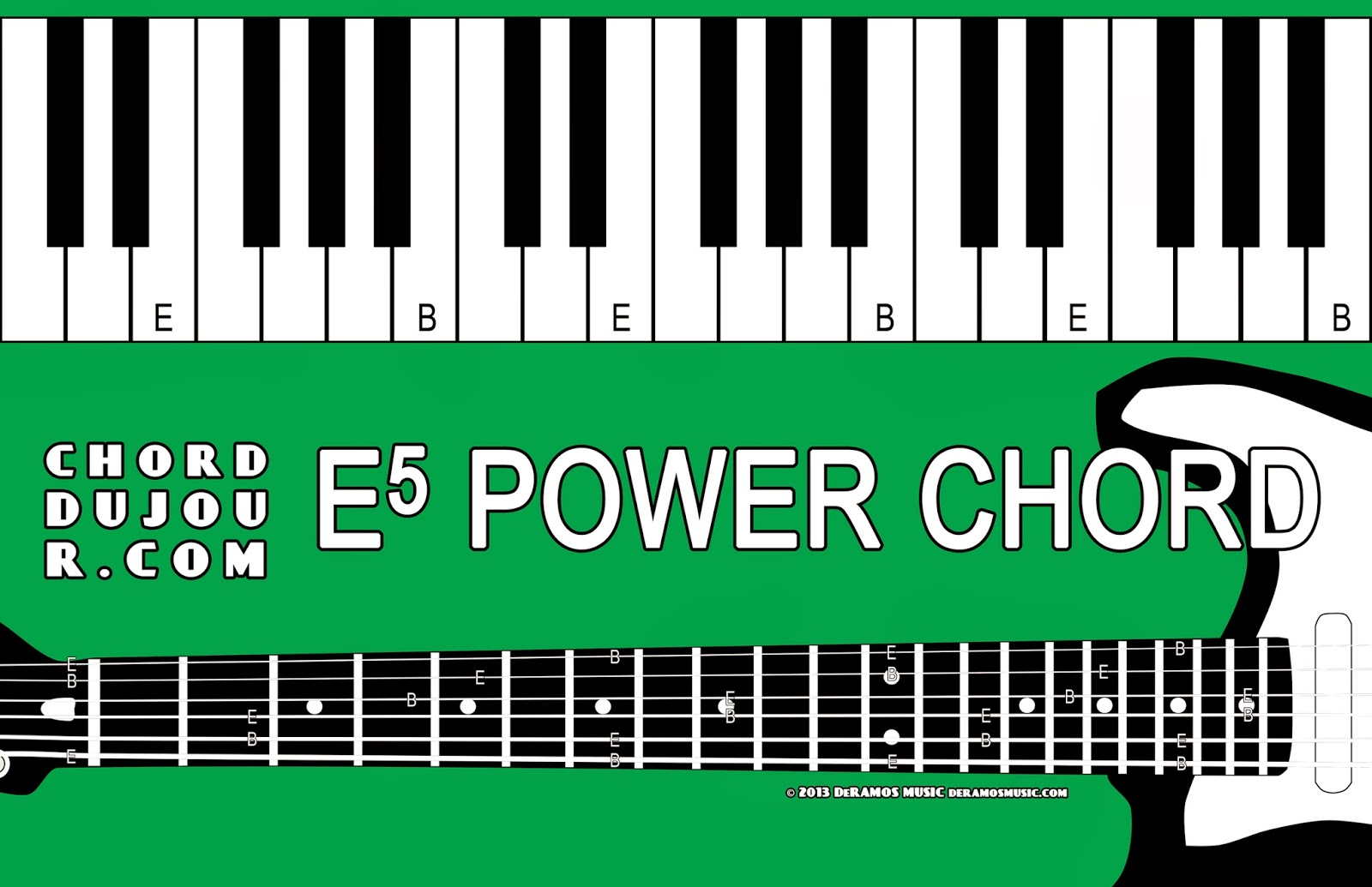 Chord Du Jour Dictionary E5 Power Chord