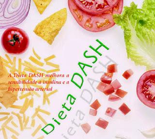 Dieta Dash Para Hipertensos Como Funciona Esta Dieta Dash