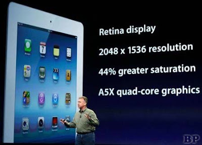 San Francisco The New iPad