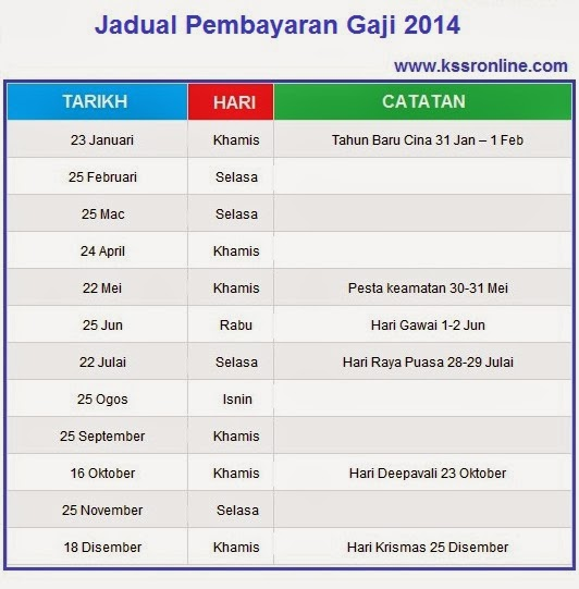 Jadual Pembayaran Gaji 2014 for year 2014 planning.